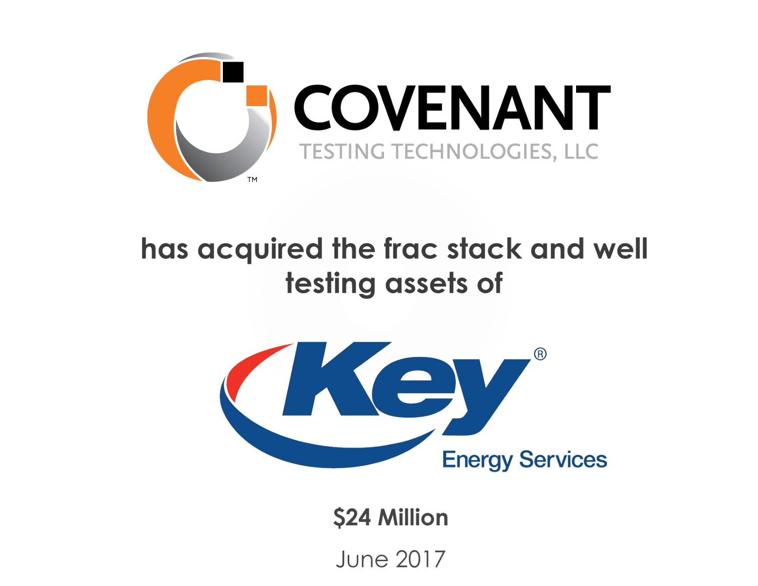 Covenant Testing Technologies, LLC | Focused on putting our